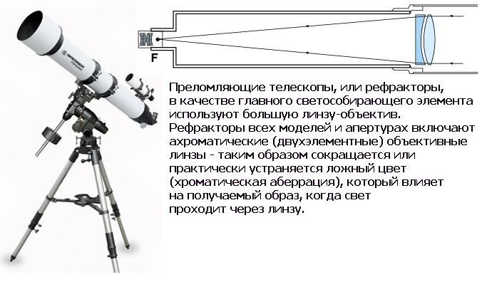 Скачать Реферат На Тему Телескоп